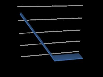 RxCalc Sales